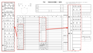 住民税の収支内訳書(横浜市の場合)