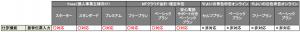 クラウド型会計ソフトの振替伝票入力機能の比較について